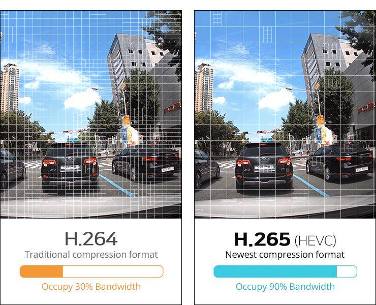 video compression comparison