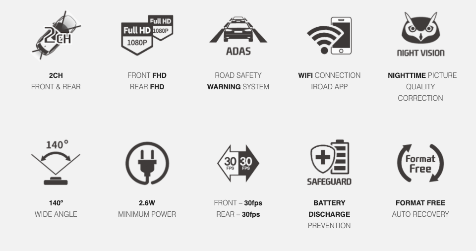 iroad x5 features