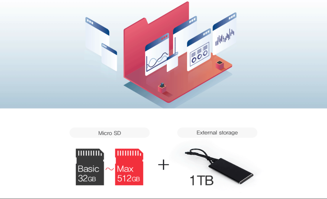GT900 memory card capacity